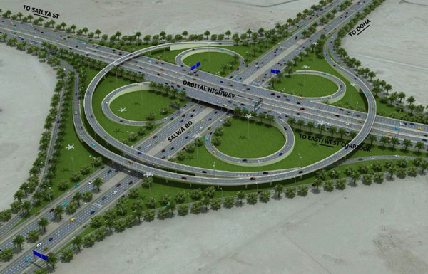 Ashghal-awards-contracts-worth-QR-7.2-billion-for-Developing-Expressway-Projects-qatarisbooming.com_
