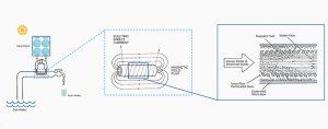 2016-land-art-generator-initiative-the-pipe-khalili-engineers-designboom-05
